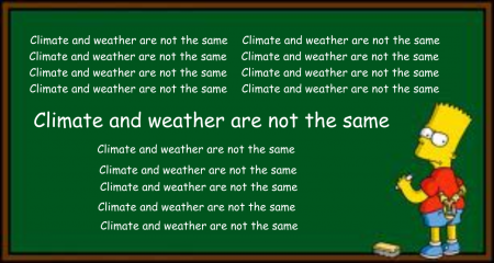 bart-simpson-blackboard-climate-and-weather-are-not-the-same